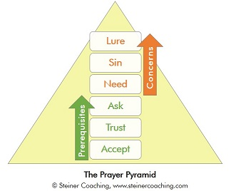 PrayerPyramid2_324